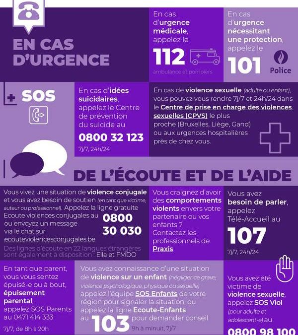 #WomenLivesMatter: Comment lutter contre les violences intra-familiales malgré le confinement?